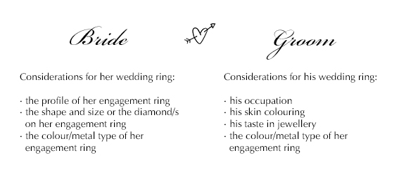 How to Choose your Wedding Ring Blog